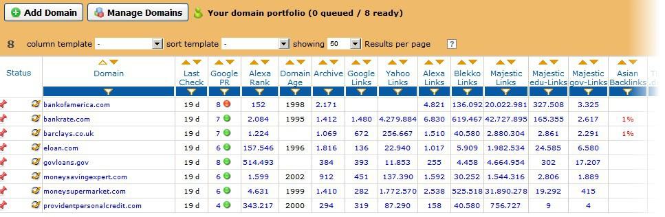 Expired Domain Portfolio
